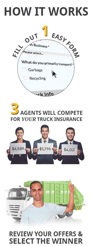 How to Compare Cheap Garbage Truck Insurance Quotes